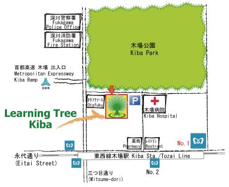 Kiba Map